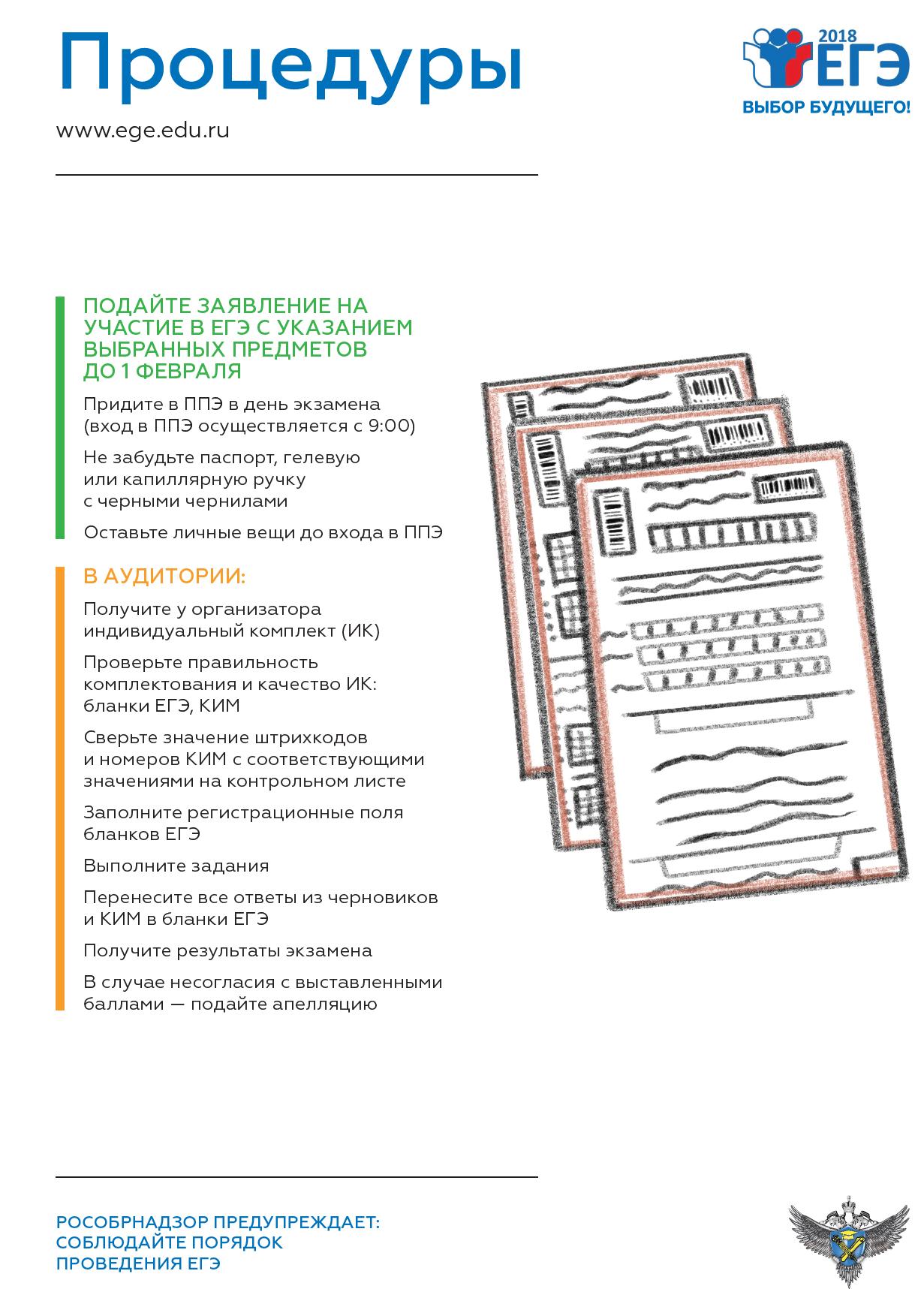 9 класс гиа-2018 по обществознанию кодификатор и спецификация